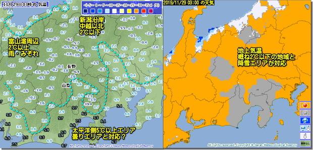03時雨雪判別191129