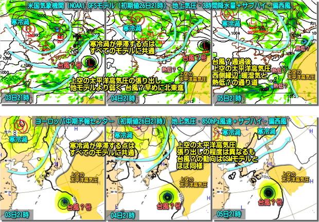 台風モデル比較180827