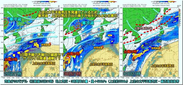 台風GSM180926