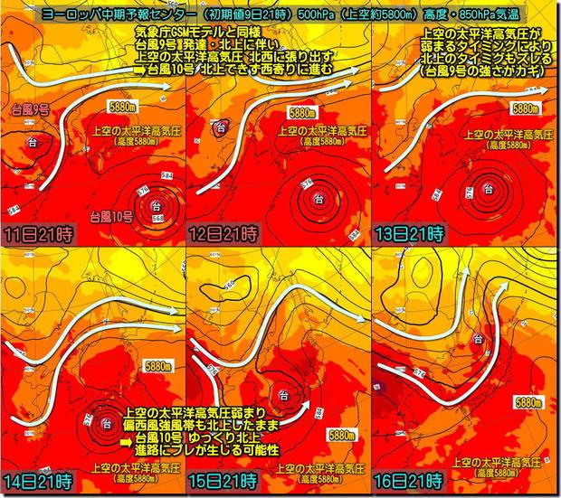 台風ECMWF190810