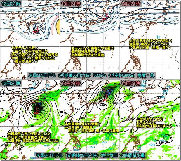 台風GFS191006