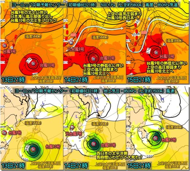 台風ECMWF190809
