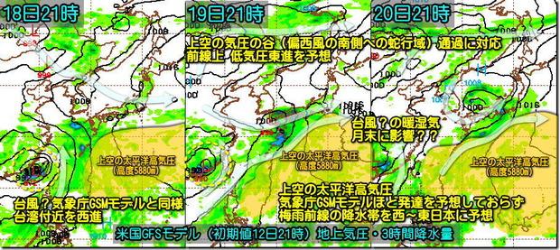 台風GFSモデル190713