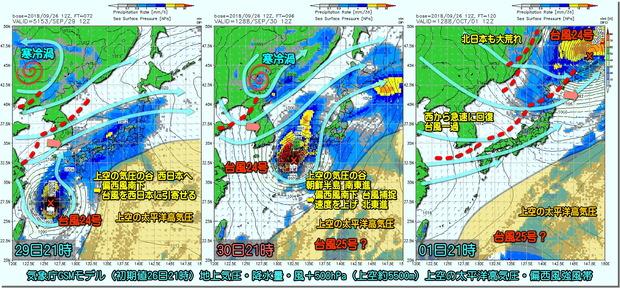 台風GSM3コマ180927