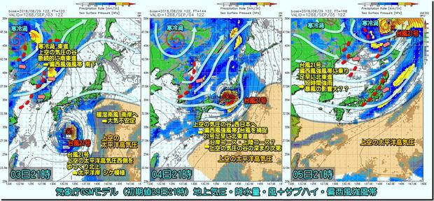 台風GSM3コマ180830