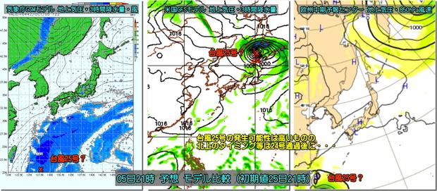 台風25号比較180926