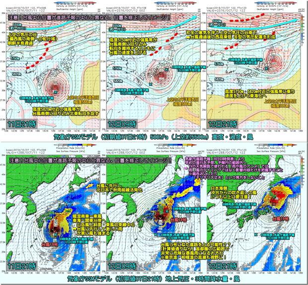 台風GSM191008