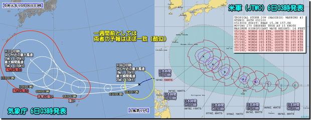 台風19号進路予報比較191006