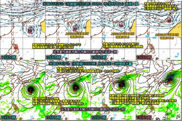 台風GFS191008