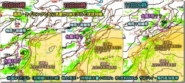 GFS台風5号3コマ200808