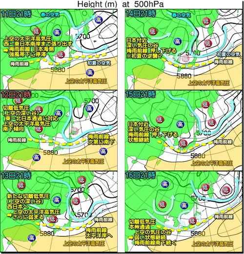 週間高層天気図200709