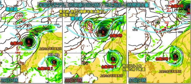 台風GFS180925