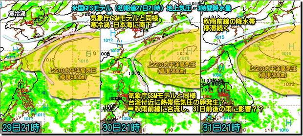 大雨GFS3コマ190828