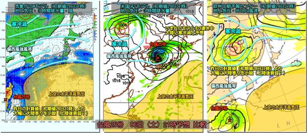 台風25号モデル比較180930
