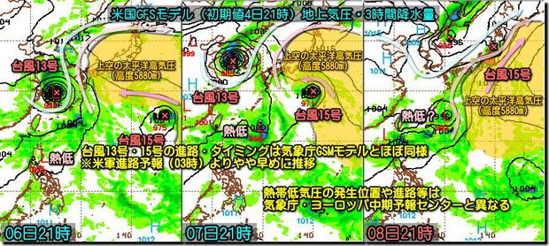 台風GFS190905
