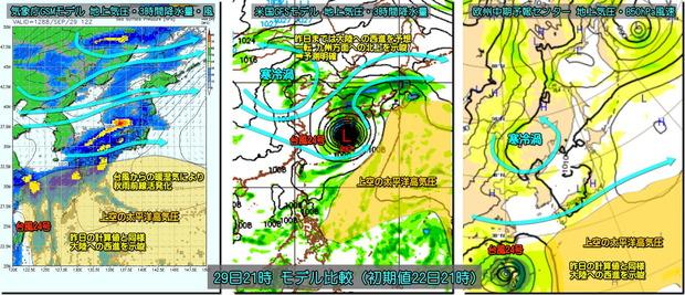 台風モデル比較180923