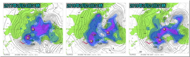 北半球寒気3年分比較190225