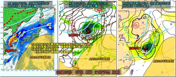台風25号モデル比較180929