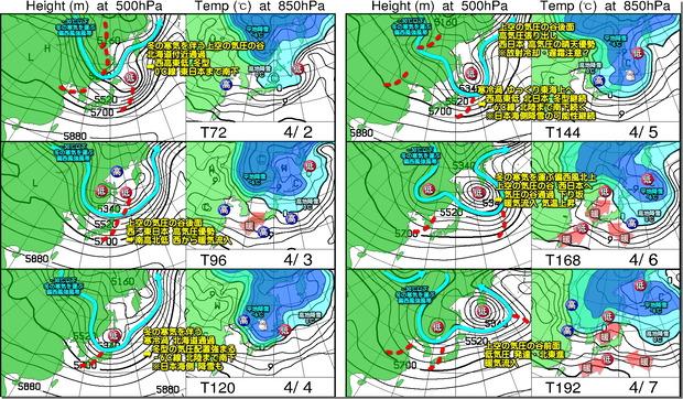 週間高層天気図200331