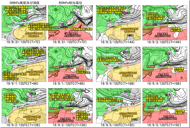 週間高層天気図190829