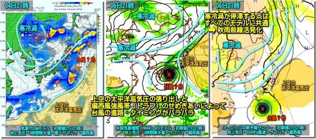 台風21号モデル比較180828