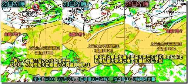 台風GFS190821