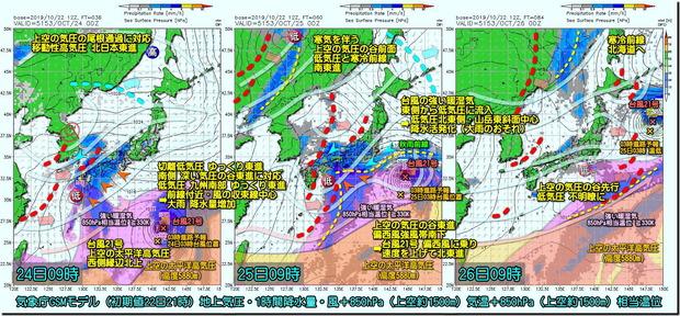 GSM台風21号3コマ191023