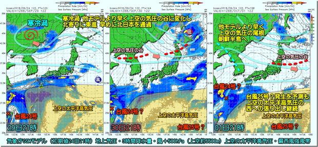 台風GSM180925