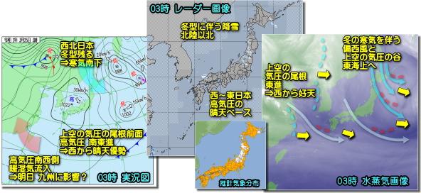 実況200325