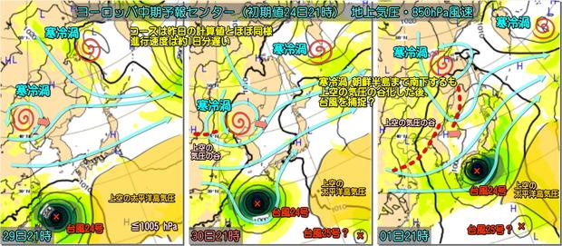 台風ECMWF180925