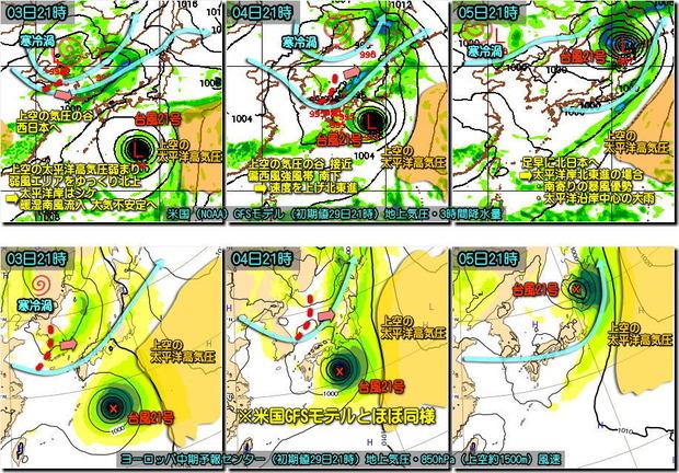 台風モデル比較180830