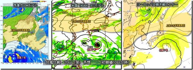 台風モデル比較18071
