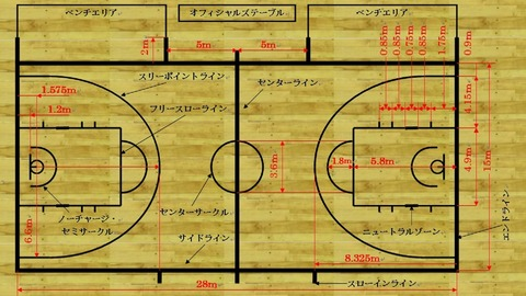 バスケットコート02