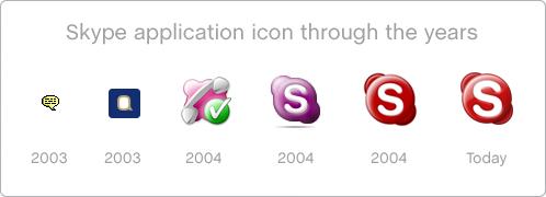 Skype Icon History