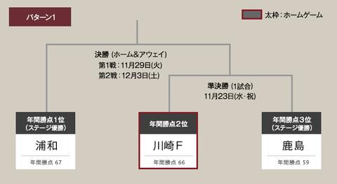 championship_topYagura_p1