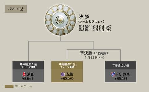 championship_topYagura