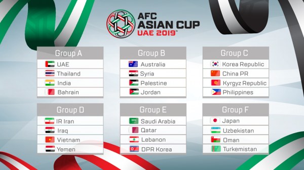 2019_ASIAN_CUP_GROUPS
