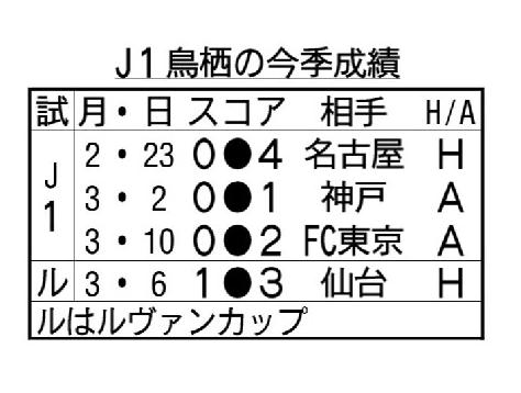 2019-03-11_11h39_13