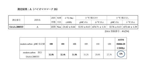 Microsoft Word - バイオマスブログ案修正2
