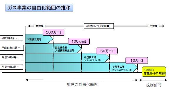霞が関政策総研Blog by 石川和男(社会保障経済研究所代表)