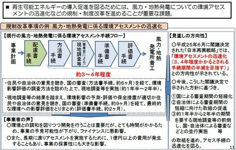 風力・地熱(規制改革・環境アセス合理化)