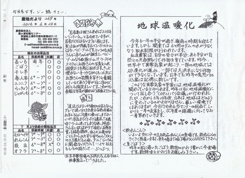 scan 2-2