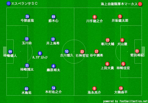 関東リーグ2部 前期第7節 エスペランサSC-海上自衛隊厚木マーカス ...