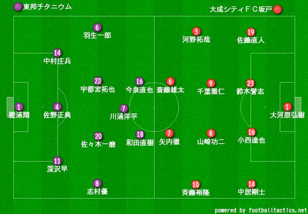 関東リーグ2部 後期第2節 東邦チ...