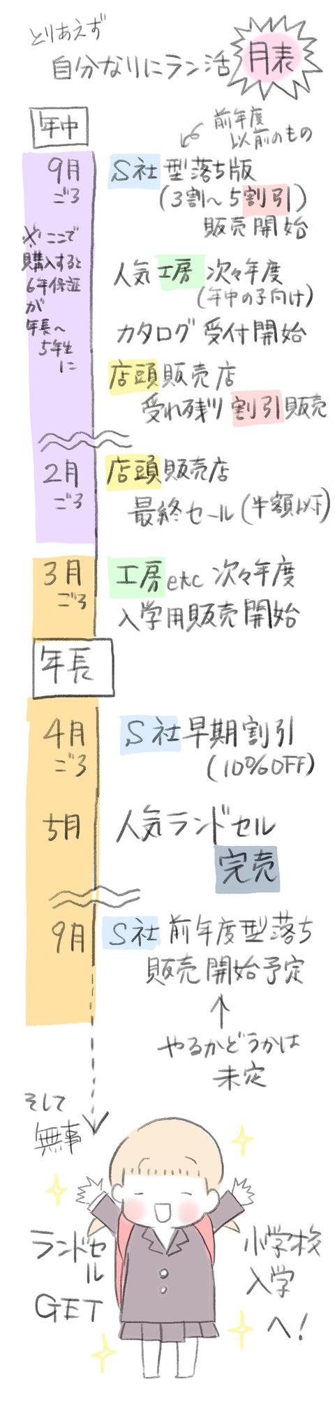 C4F1CEB6-92D8-4F0C-8D70-BE435FBE526D