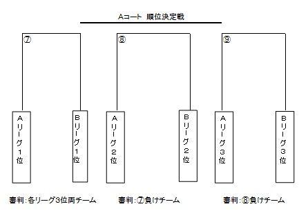 予選1-2