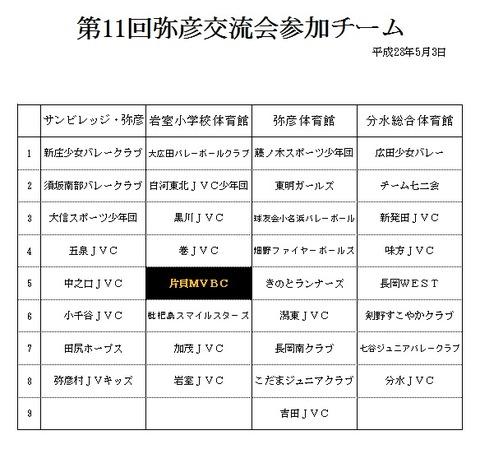 弥彦交流会参加リスト