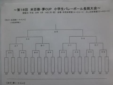 米百俵トーナメント