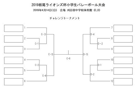 チャレンジトーナメント