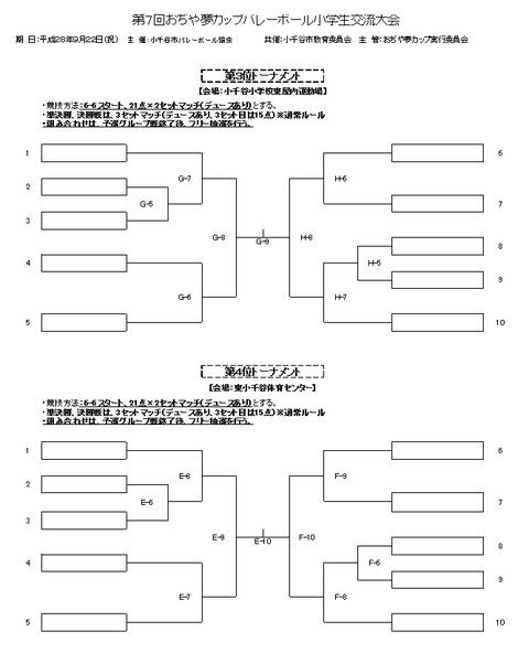 おぢや夢カップ3位4位トーナメント